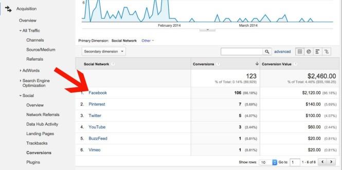 google-analytics-neil-patel